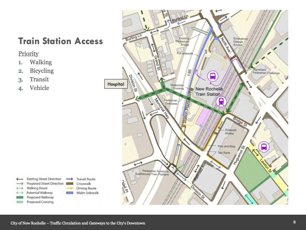 Proposed Circulation Pattern at Train Station